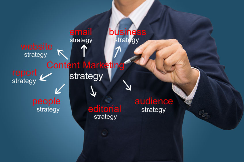 content marketing strategia